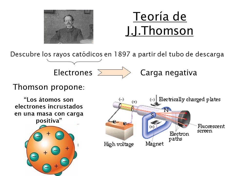 Los átomos son electrones incrustados en una masa con carga positiva