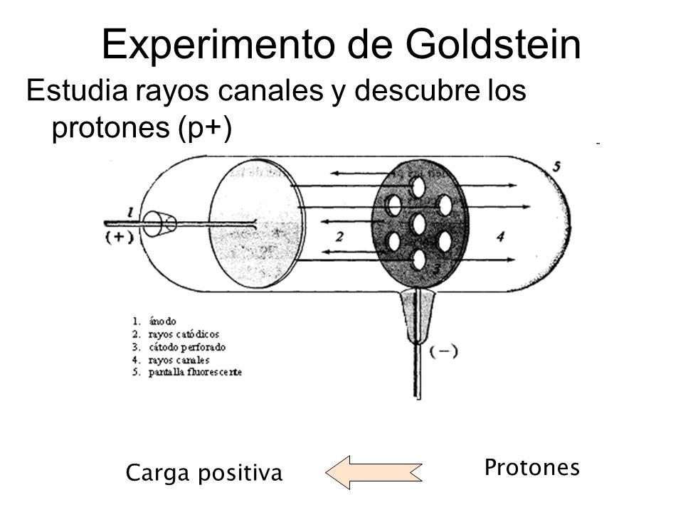 Experimento de Goldstein