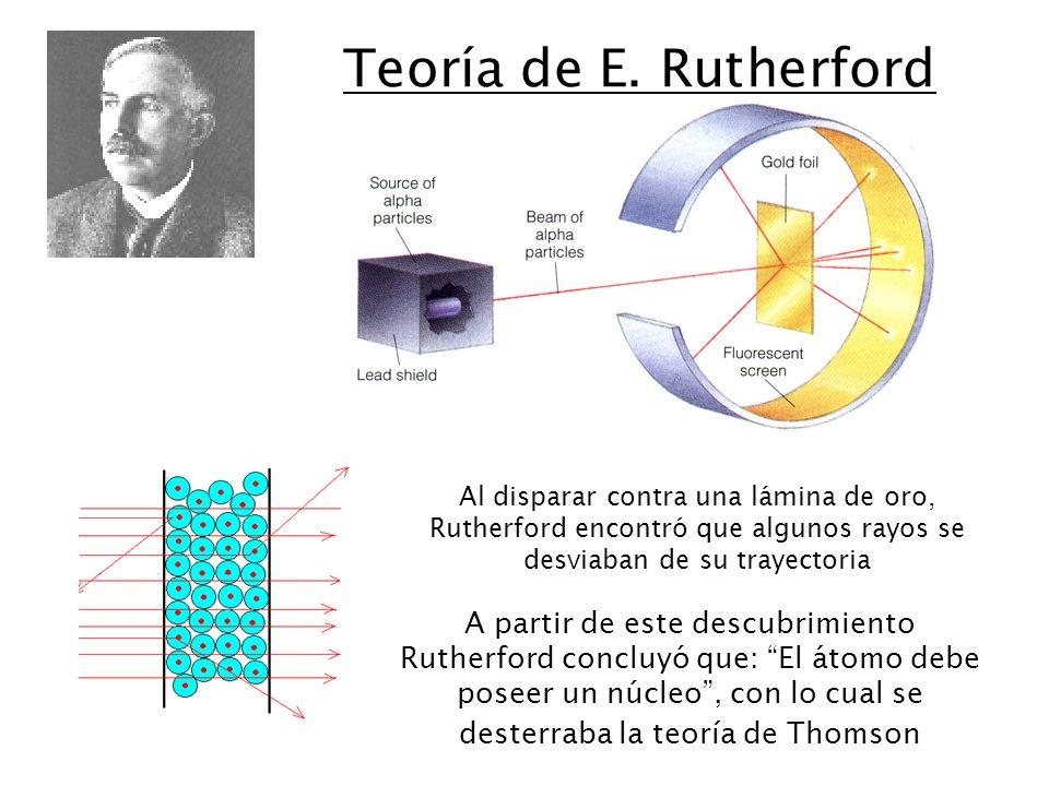 Teoría de E. Rutherford (1909)