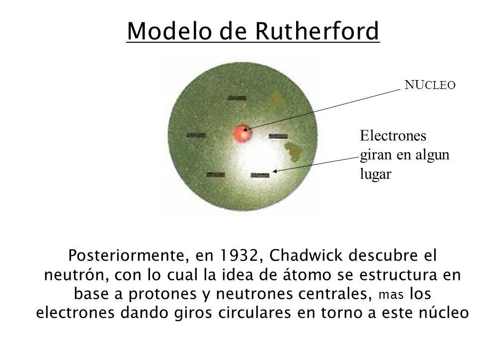 Modelo de Rutherford Electrones giran en algun lugar