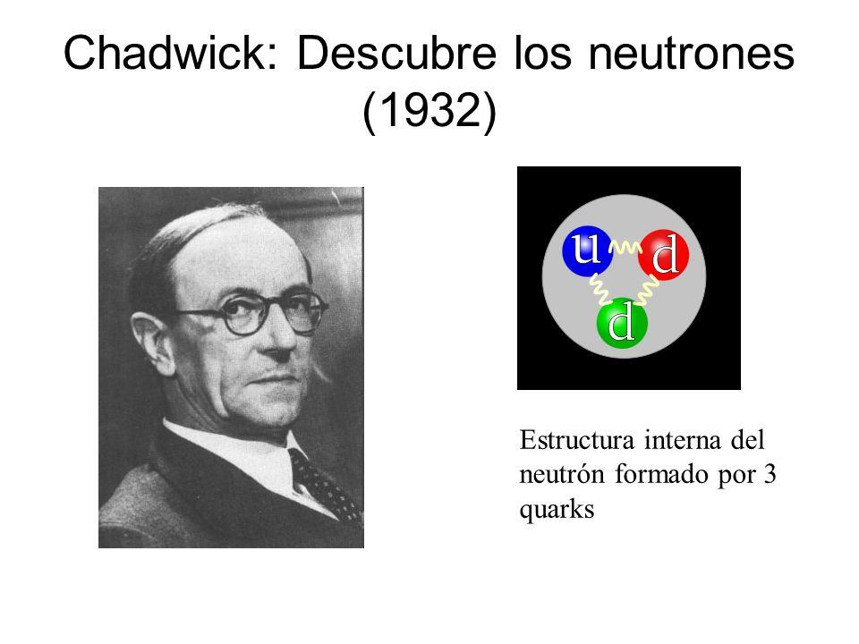 Chadwick: Descubre los neutrones (1932)