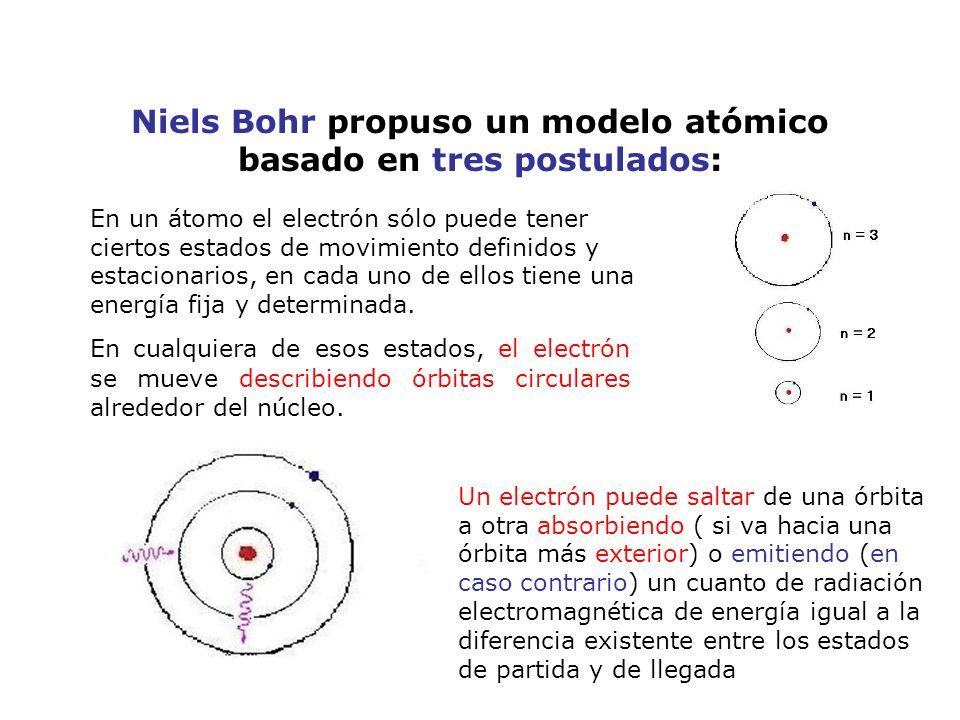 Niels Bohr propuso un modelo atómico basado en tres postulados: