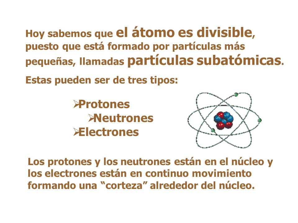 Protones Neutrones Electrones