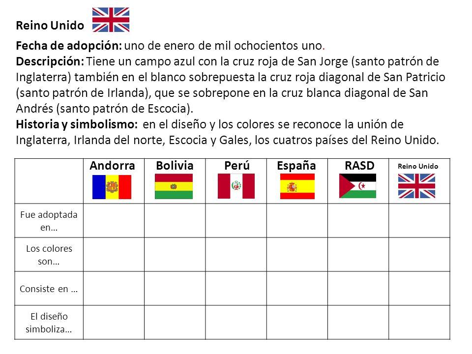 Bolivia Perú España RASD