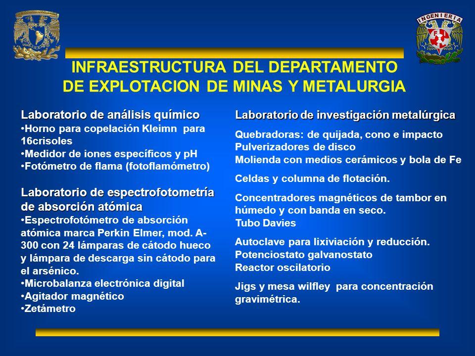 INFRAESTRUCTURA DEL DEPARTAMENTO DE EXPLOTACION DE MINAS Y METALURGIA