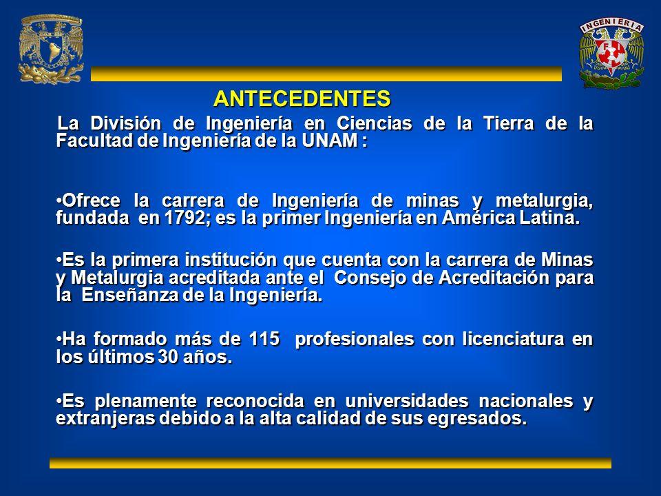 ANTECEDENTES La División de Ingeniería en Ciencias de la Tierra de la Facultad de Ingeniería de la UNAM :