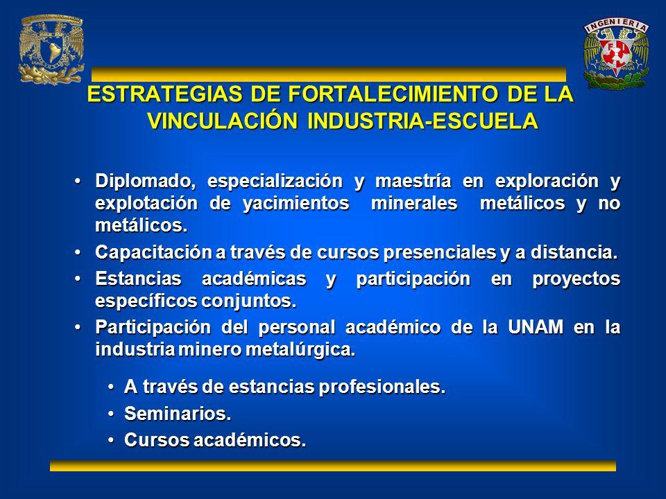 ESTRATEGIAS DE FORTALECIMIENTO DE LA VINCULACIÓN INDUSTRIA-ESCUELA