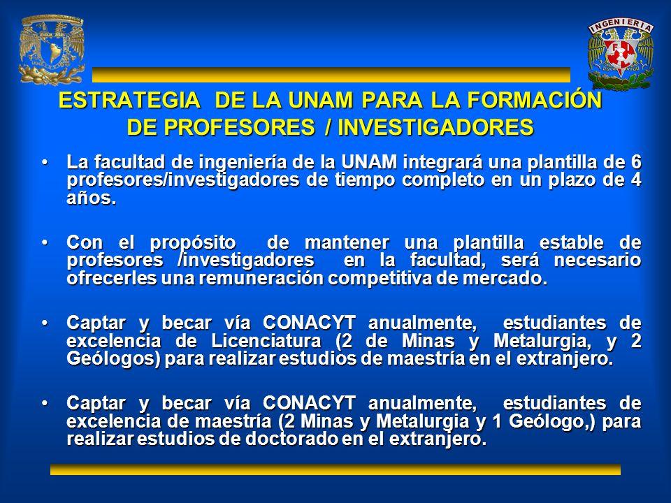 ESTRATEGIA DE LA UNAM PARA LA FORMACIÓN DE PROFESORES / INVESTIGADORES