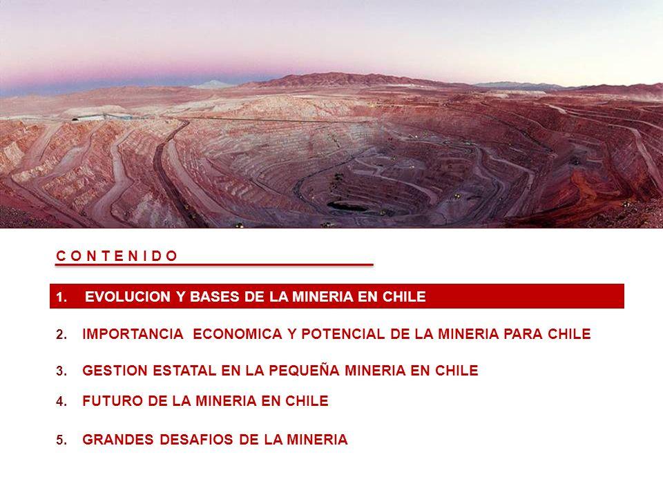 CONTENIDOS C O N T E N I D O EVOLUCION Y BASES DE LA MINERIA EN CHILE