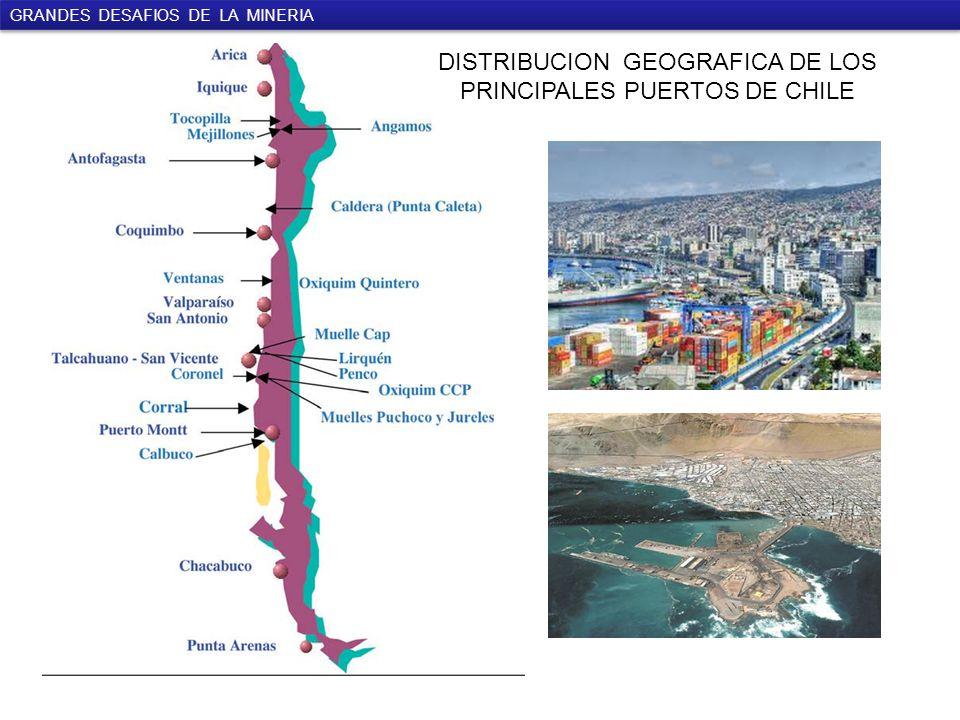 DISTRIBUCION GEOGRAFICA DE LOS PRINCIPALES PUERTOS DE CHILE