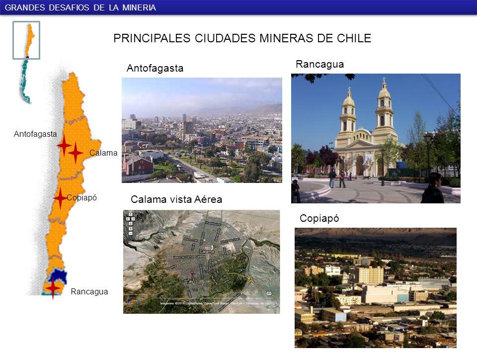 PRINCIPALES CIUDADES MINERAS DE CHILE