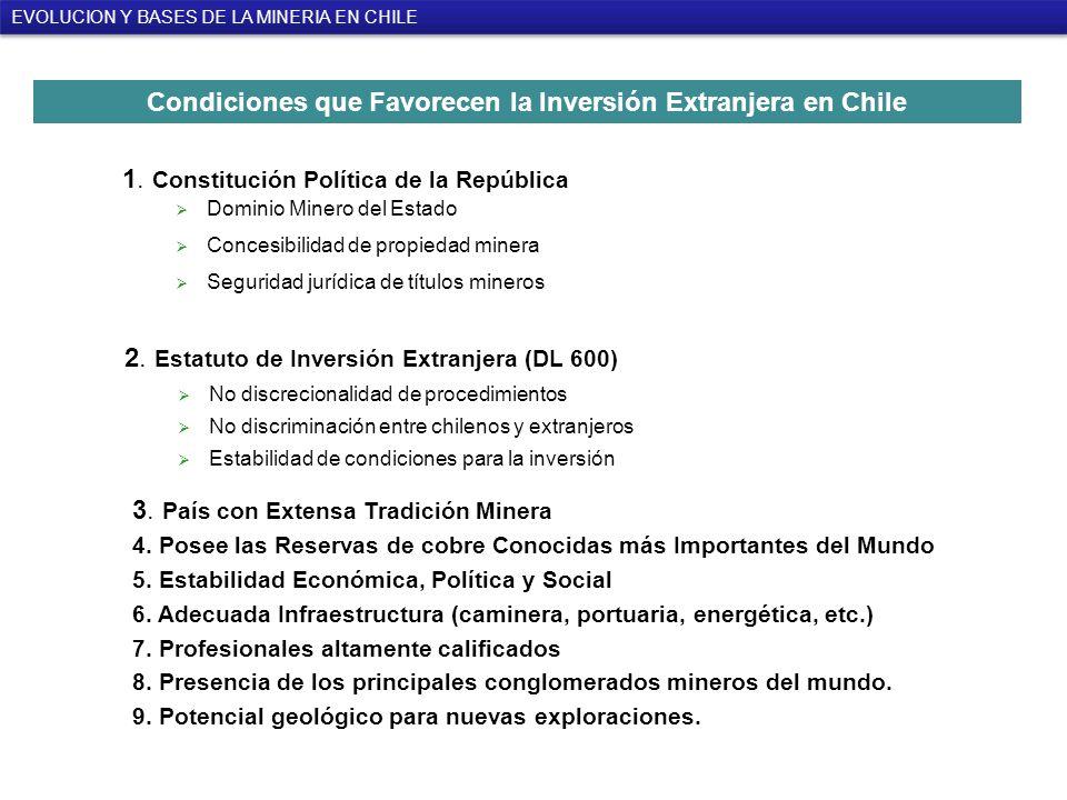 Condiciones que Favorecen la Inversión Extranjera en Chile