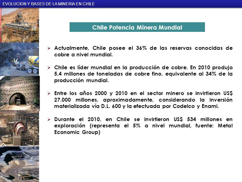 Chile Potencia Minera Mundial