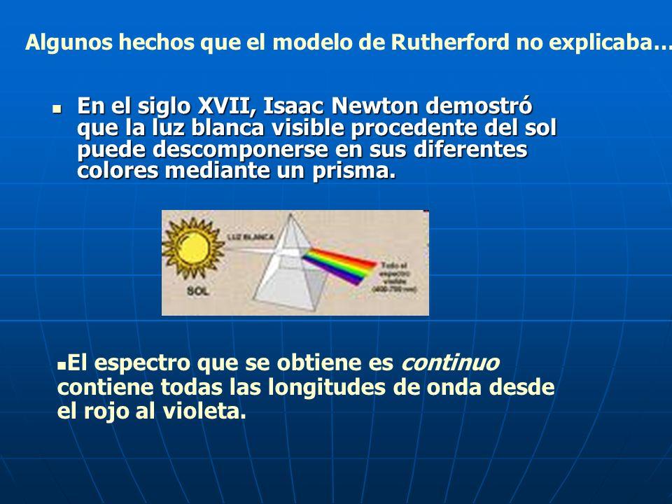 Algunos hechos que el modelo de Rutherford no explicaba…