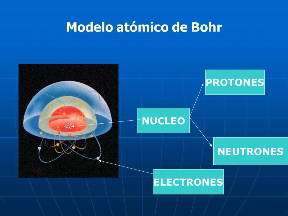 Modelo atómico de Bohr PROTONES NUCLEO NEUTRONES ELECTRONES
