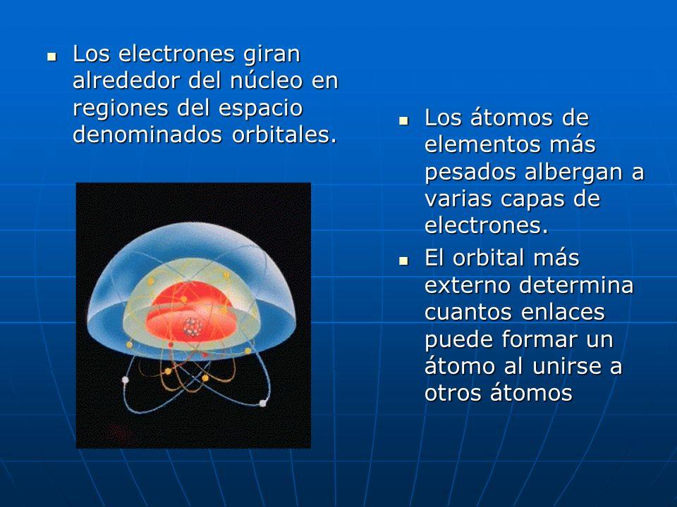 Los electrones giran alrededor del núcleo en regiones del espacio denominados orbitales.