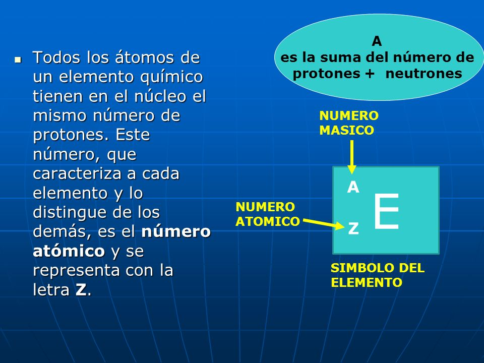 A es la suma del número de. protones + neutrones.