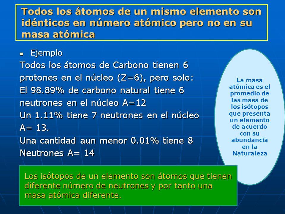 Todos los átomos de un mismo elemento son idénticos en número atómico pero no en su masa atómica