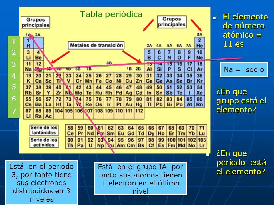 El elemento de número atómico = 11 es