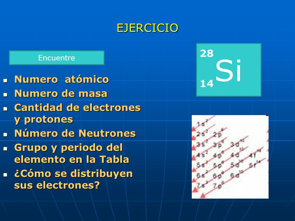 Si EJERCICIO 28 Numero atómico 14 Numero de masa