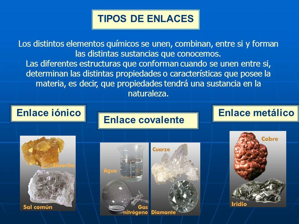 TIPOS DE ENLACES Enlace iónico Enlace metálico Enlace covalente