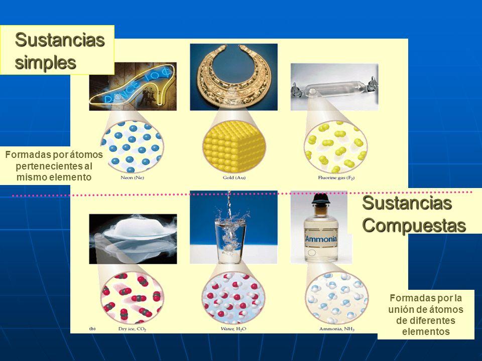 Sustancias Compuestas