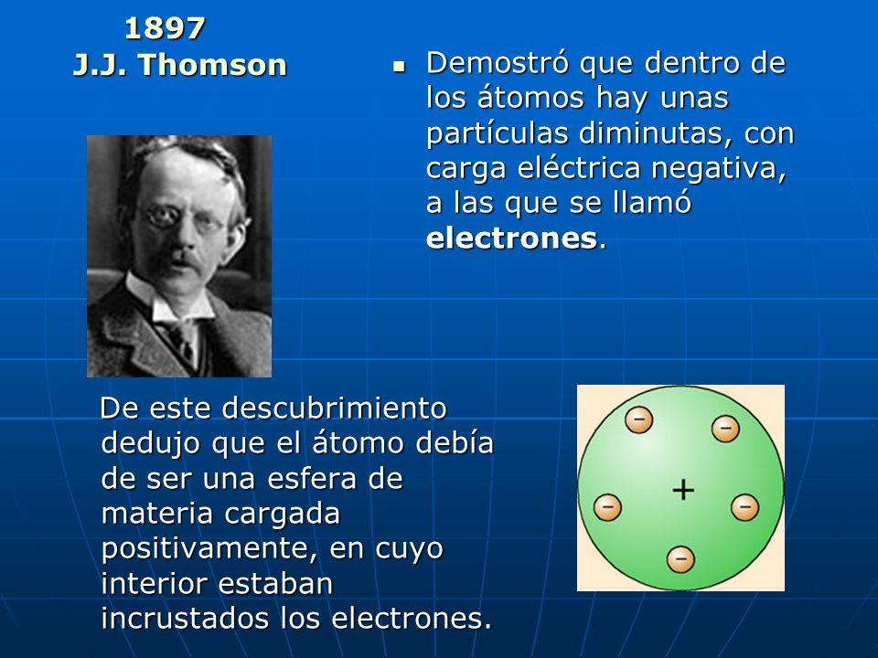 1897 J.J. Thomson Demostró que dentro de los átomos hay unas partículas diminutas, con carga eléctrica negativa, a las que se llamó electrones.