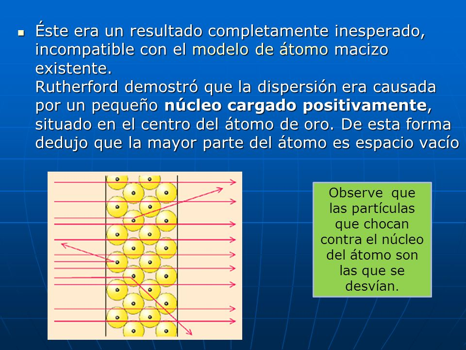 Éste era un resultado completamente inesperado, incompatible con el modelo de átomo macizo existente. Rutherford demostró que la dispersión era causada por un pequeño núcleo cargado positivamente, situado en el centro del átomo de oro. De esta forma dedujo que la mayor parte del átomo es espacio vacío