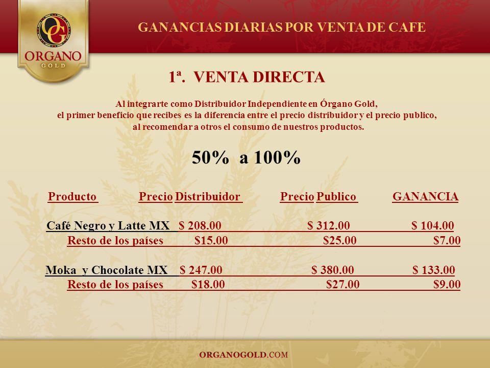 50% a 100% 1ª. VENTA DIRECTA GANANCIAS DIARIAS POR VENTA DE CAFE
