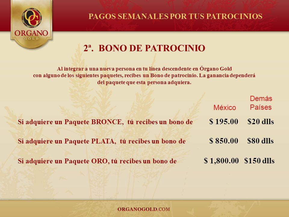 2ª. BONO DE PATROCINIO PAGOS SEMANALES POR TUS PATROCINIOS