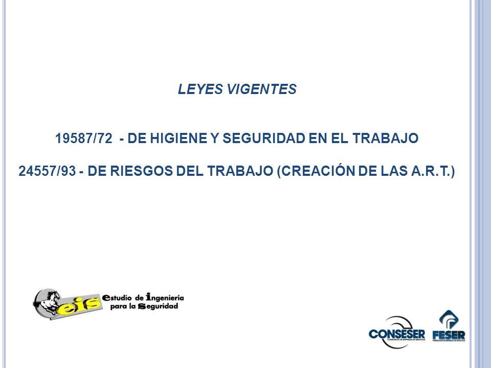 19587/72 - DE HIGIENE Y SEGURIDAD EN EL TRABAJO