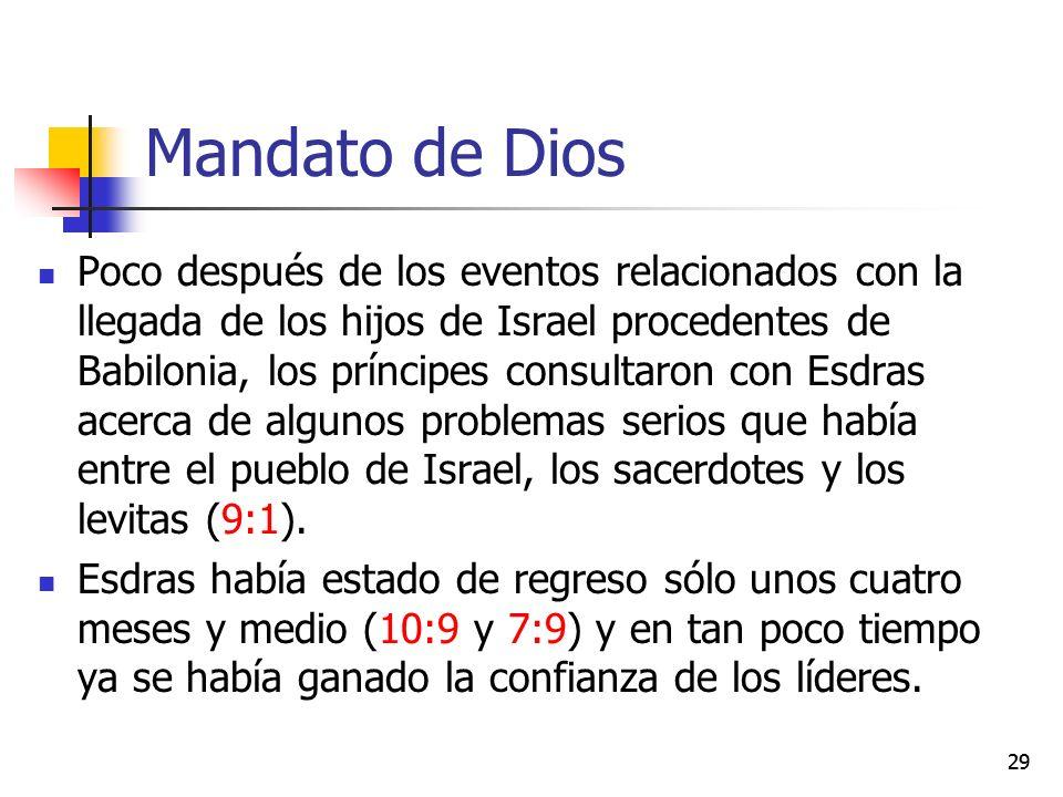 Mandato de Dios