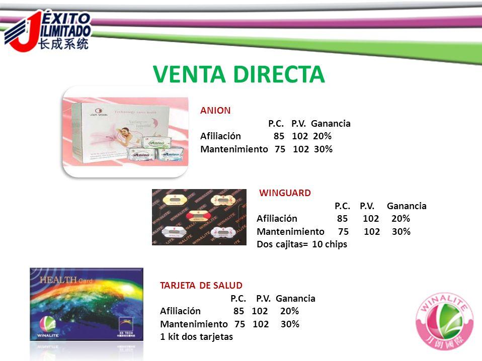 VENTA DIRECTA ANION P.C. P.V. Ganancia