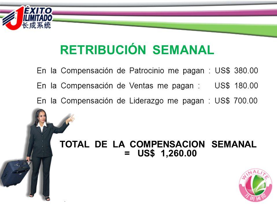 TOTAL DE LA COMPENSACION SEMANAL