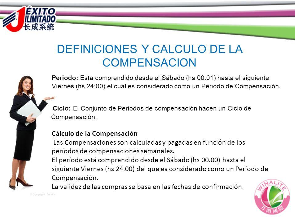 DEFINICIONES Y CALCULO DE LA COMPENSACION