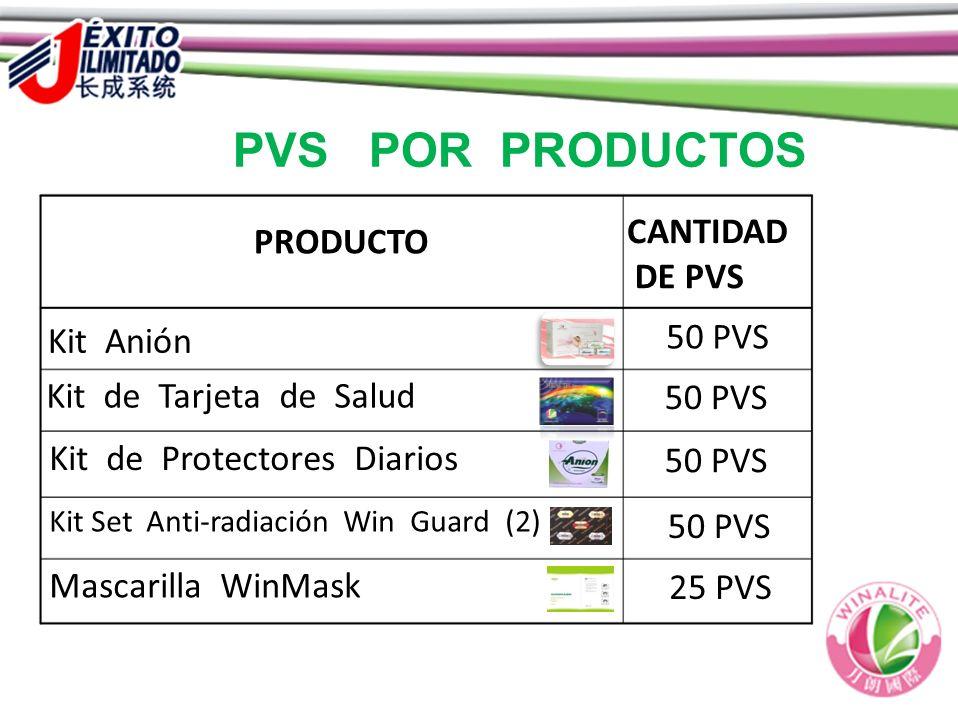 PVS POR PRODUCTOS CANTIDAD PRODUCTO DE PVS 50 PVS Kit Anión