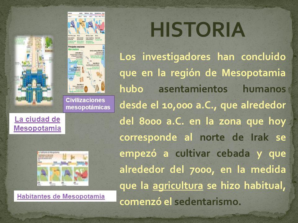 La ciudad de Mesopotamia