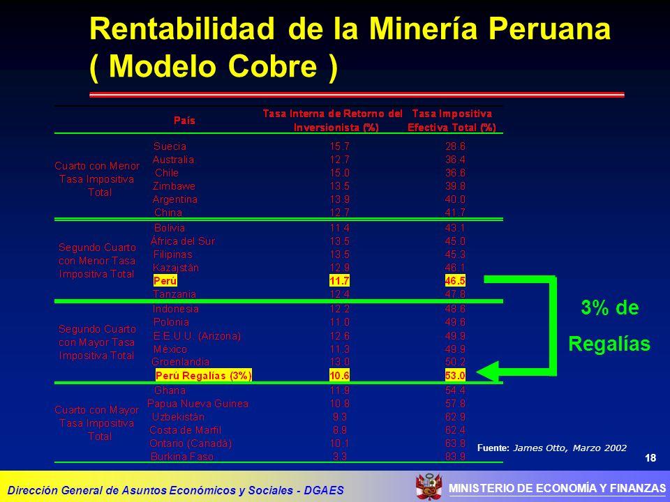 Rentabilidad de la Minería Peruana ( Modelo Cobre )