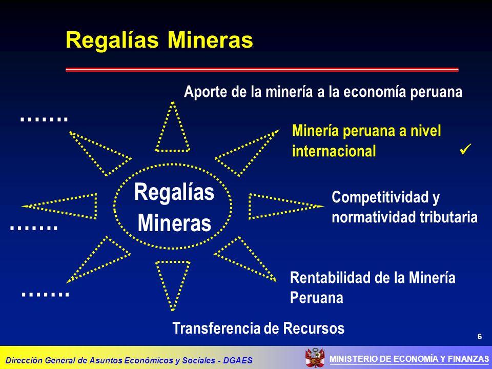 ……. ……. ……. Regalías Mineras Regalías Mineras