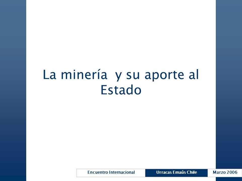 La minería y su aporte al Estado