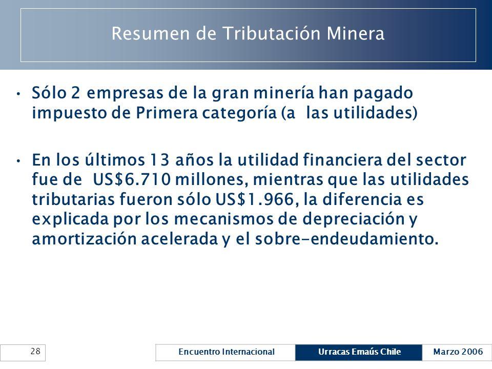 Resumen de Tributación Minera