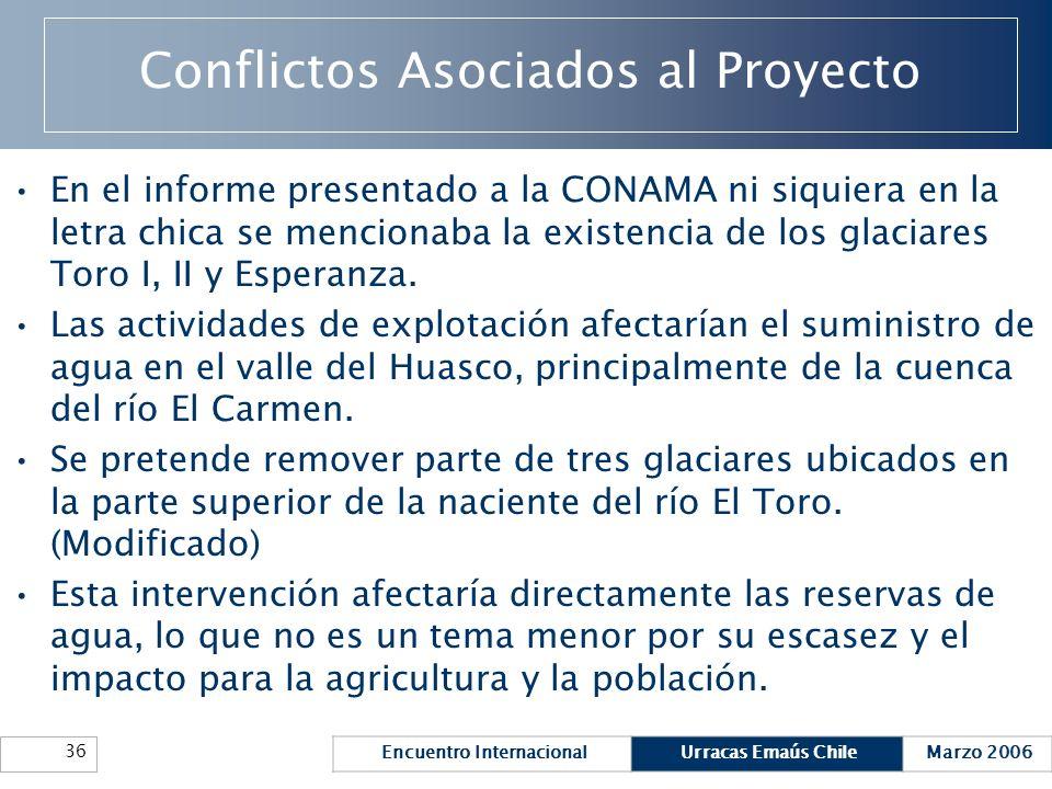 Conflictos Asociados al Proyecto