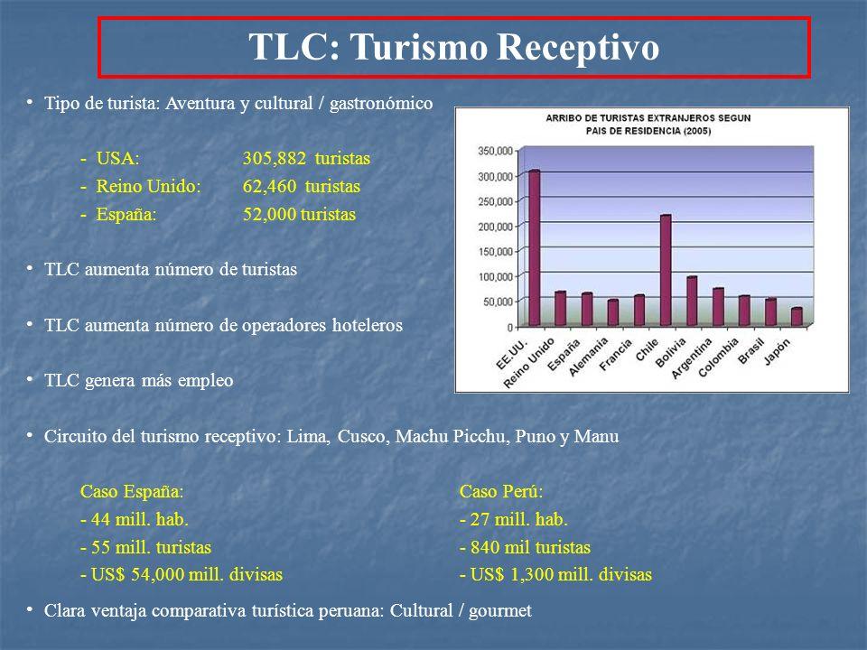 TLC: Turismo Receptivo