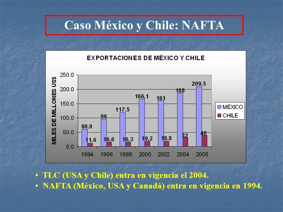 Caso México y Chile: NAFTA