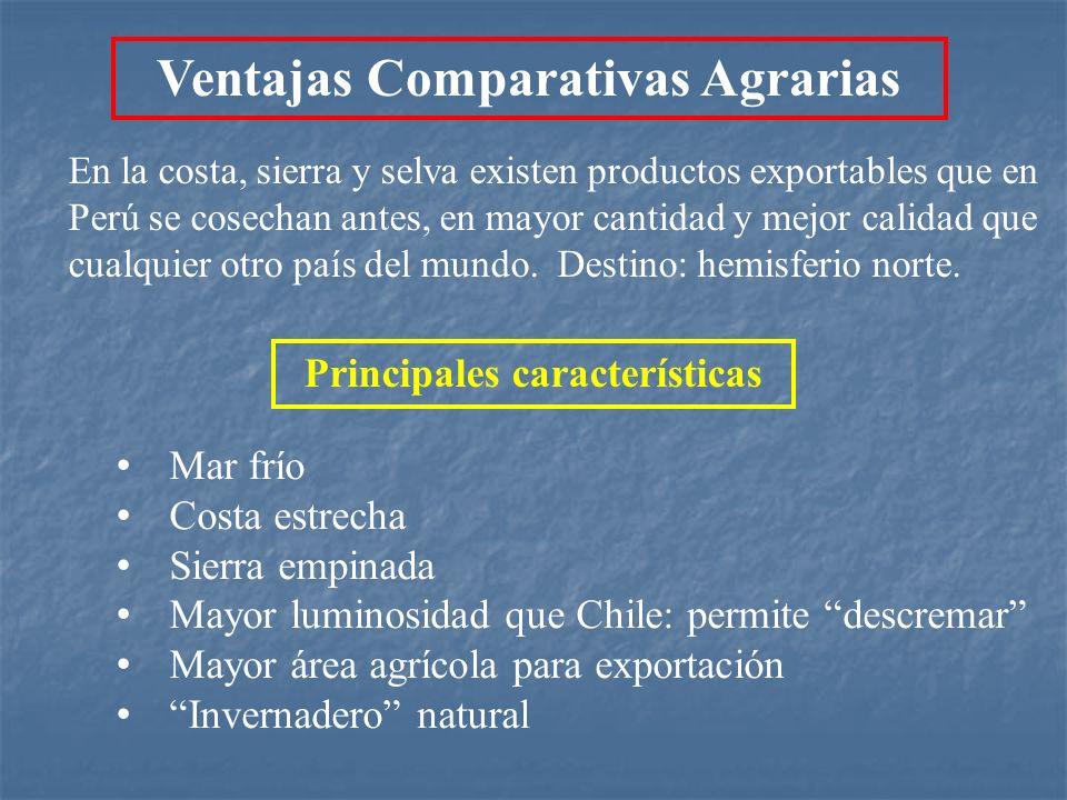 Ventajas Comparativas Agrarias Principales características