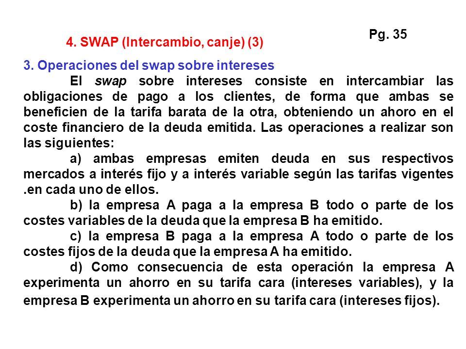 Pg. 35 4. SWAP (Intercambio, canje) (3) 3. Operaciones del swap sobre intereses.