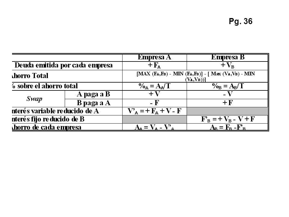 Pg. 36