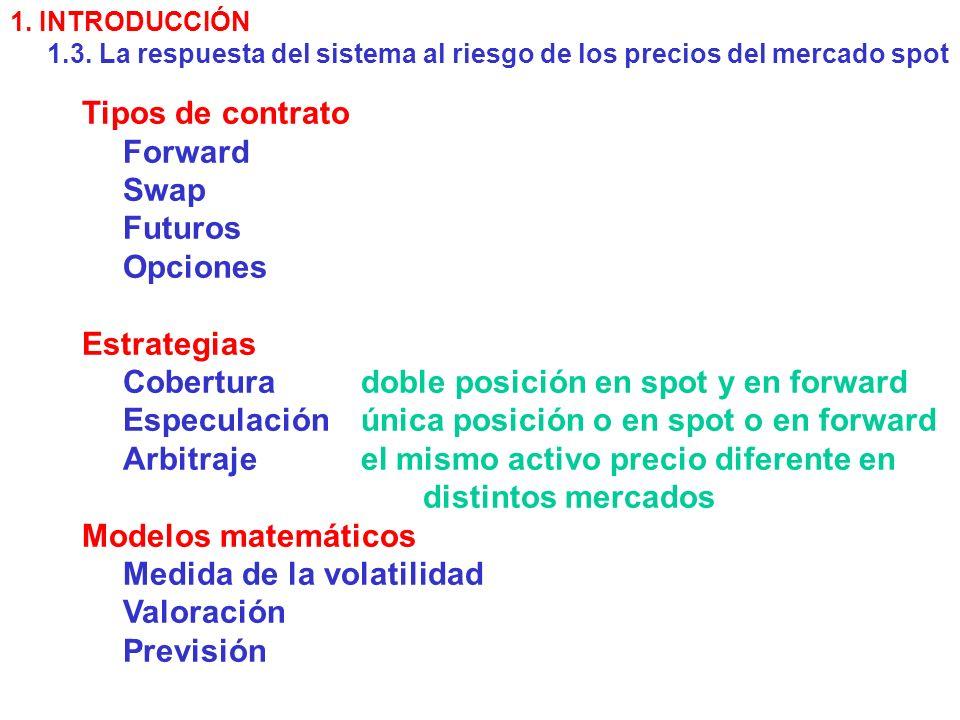 Cobertura doble posición en spot y en forward