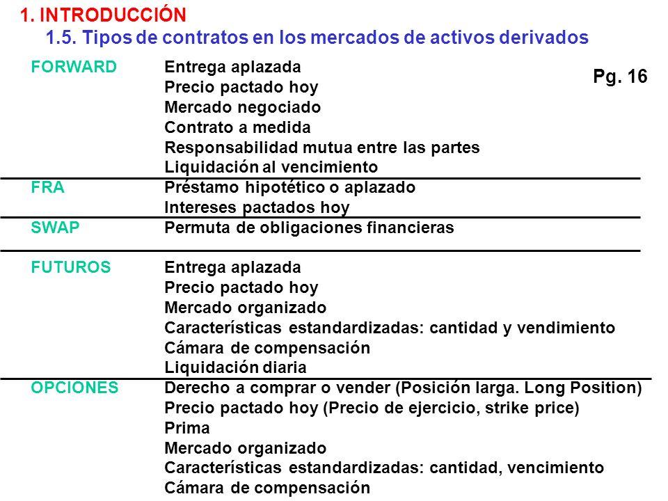 1.5. Tipos de contratos en los mercados de activos derivados