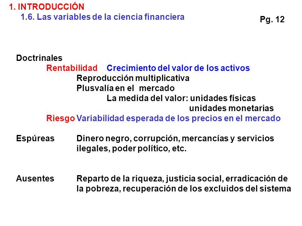 1. INTRODUCCIÓN 1.6. Las variables de la ciencia financiera. Pg. 12. Doctrinales. Rentabilidad Crecimiento del valor de los activos.